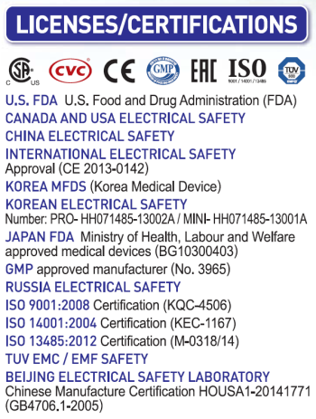 Bio Belt Certifications