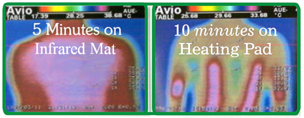 Infrared Mat vs Heating Pad