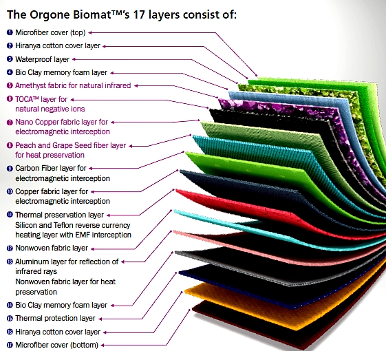 Orgone /orgone Biomat Layers