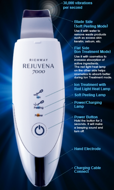 Rejuvena Machine With Points